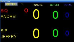 Tabela de scor